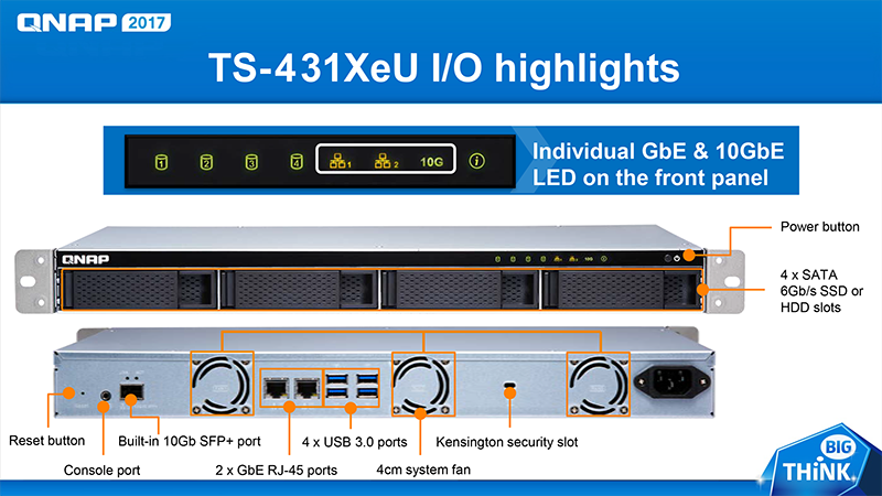 TS-431XeU I/O highlights