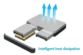 Intelligent heat dissipation