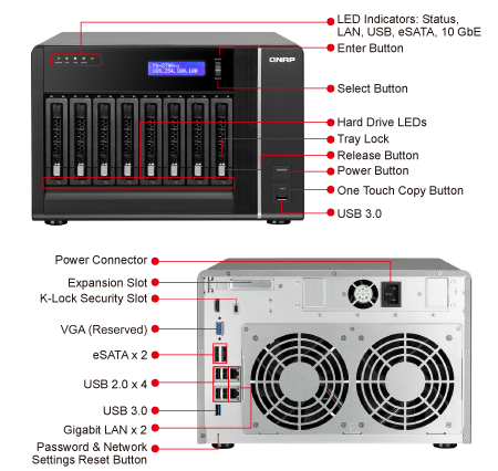 VS-8124 Pro+ Hardware Front and Rear