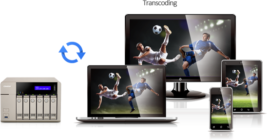 Real-time & offline HD video transcoding